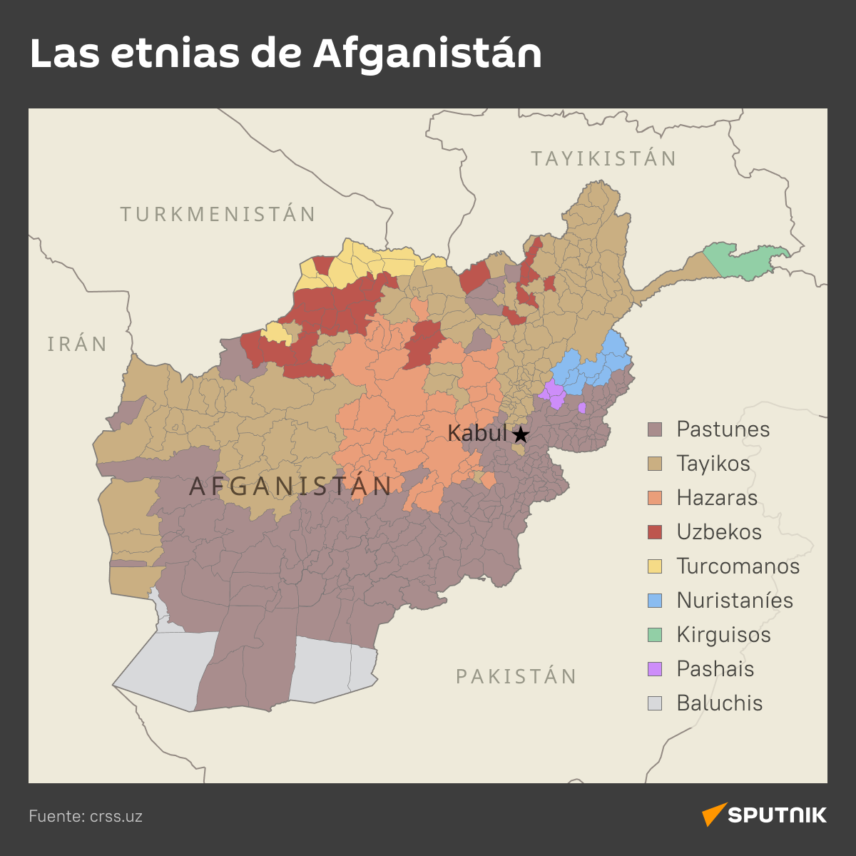 Las etnias de Afganistán - Sputnik Mundo