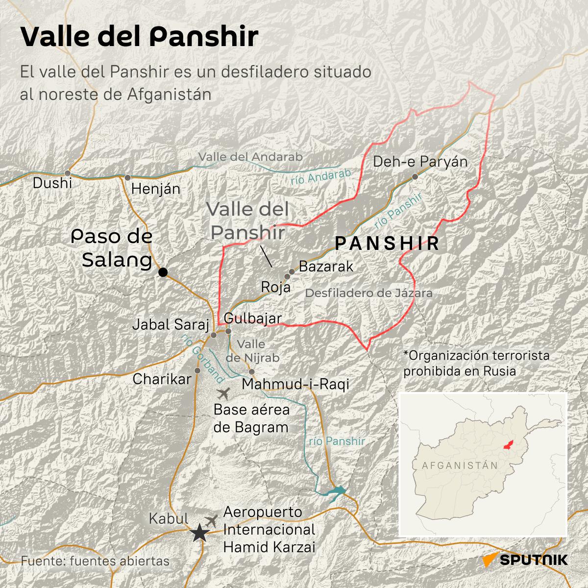 Valle del Panshir - Sputnik Mundo