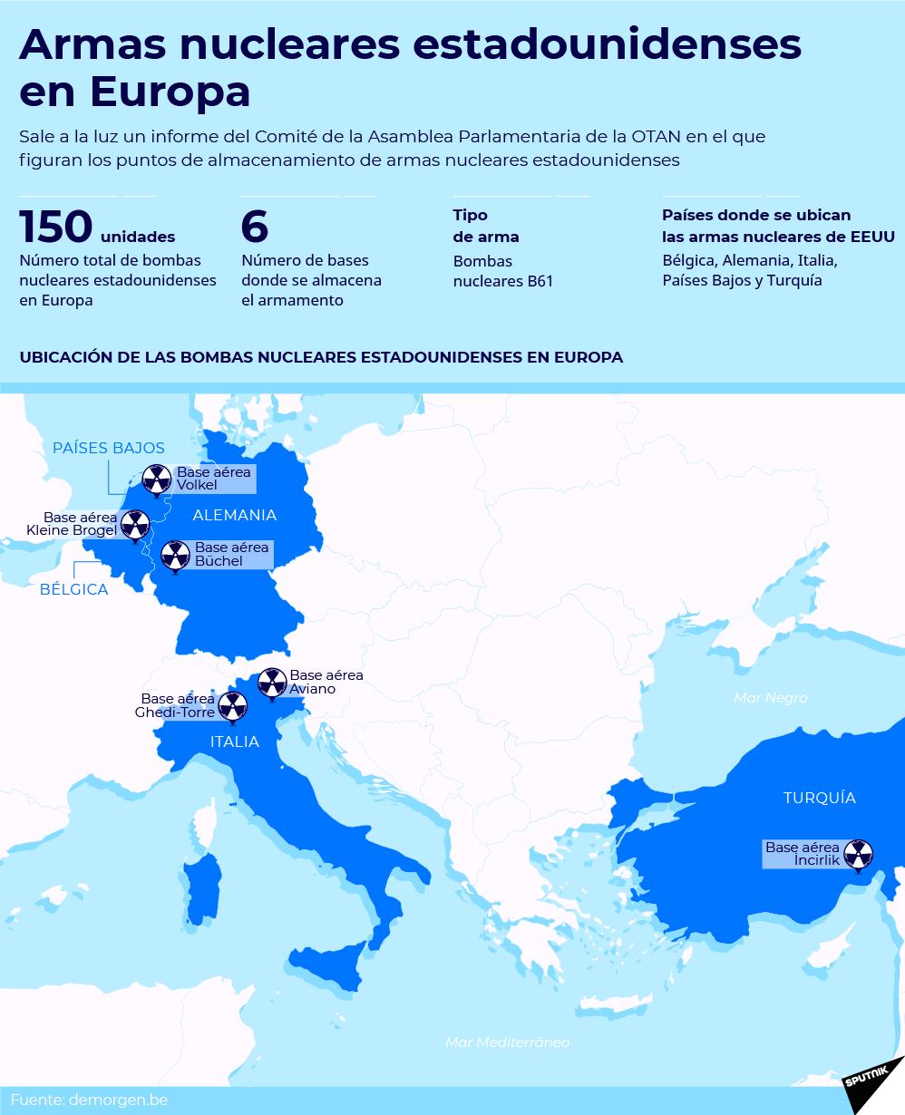 Distribución de bombas nucleares de EEUU en Europa - Sputnik Mundo