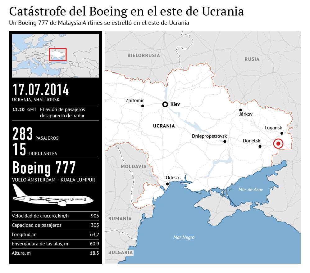 Catástrofe del Boeing en el este de Ucrania - Sputnik Mundo