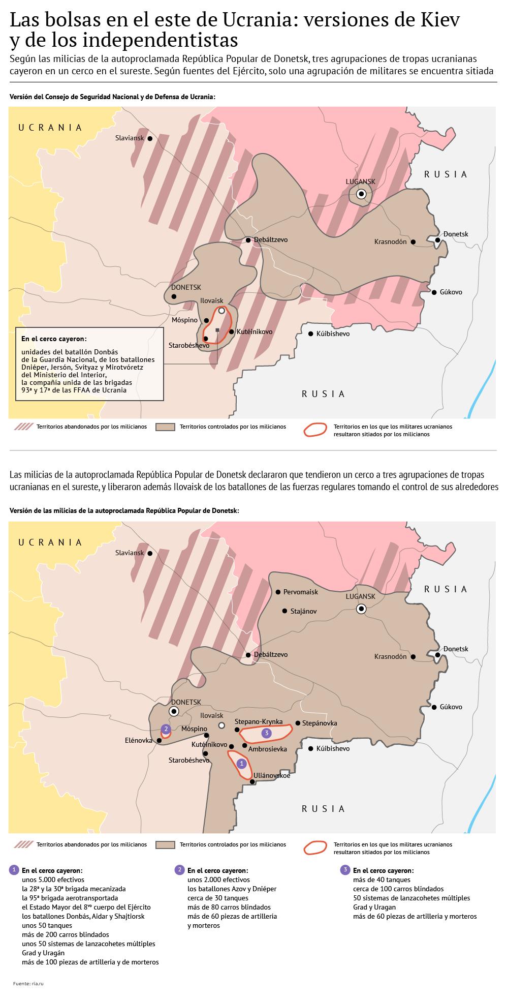 Las bolsas en el este de Ucrania: versiones del Ejército y de los milicianos - Sputnik Mundo