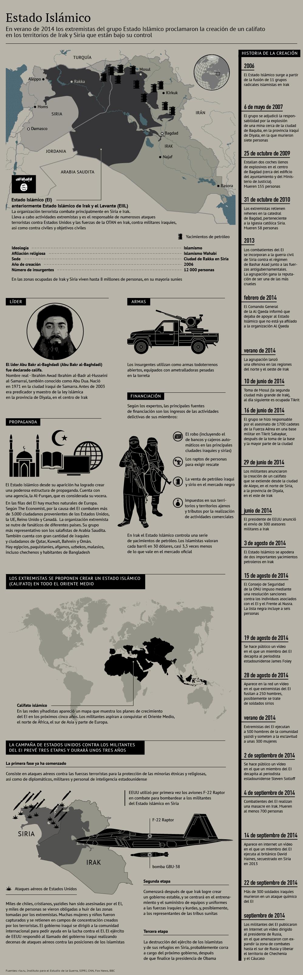 El grupo terrorista Estado Islámico - Sputnik Mundo