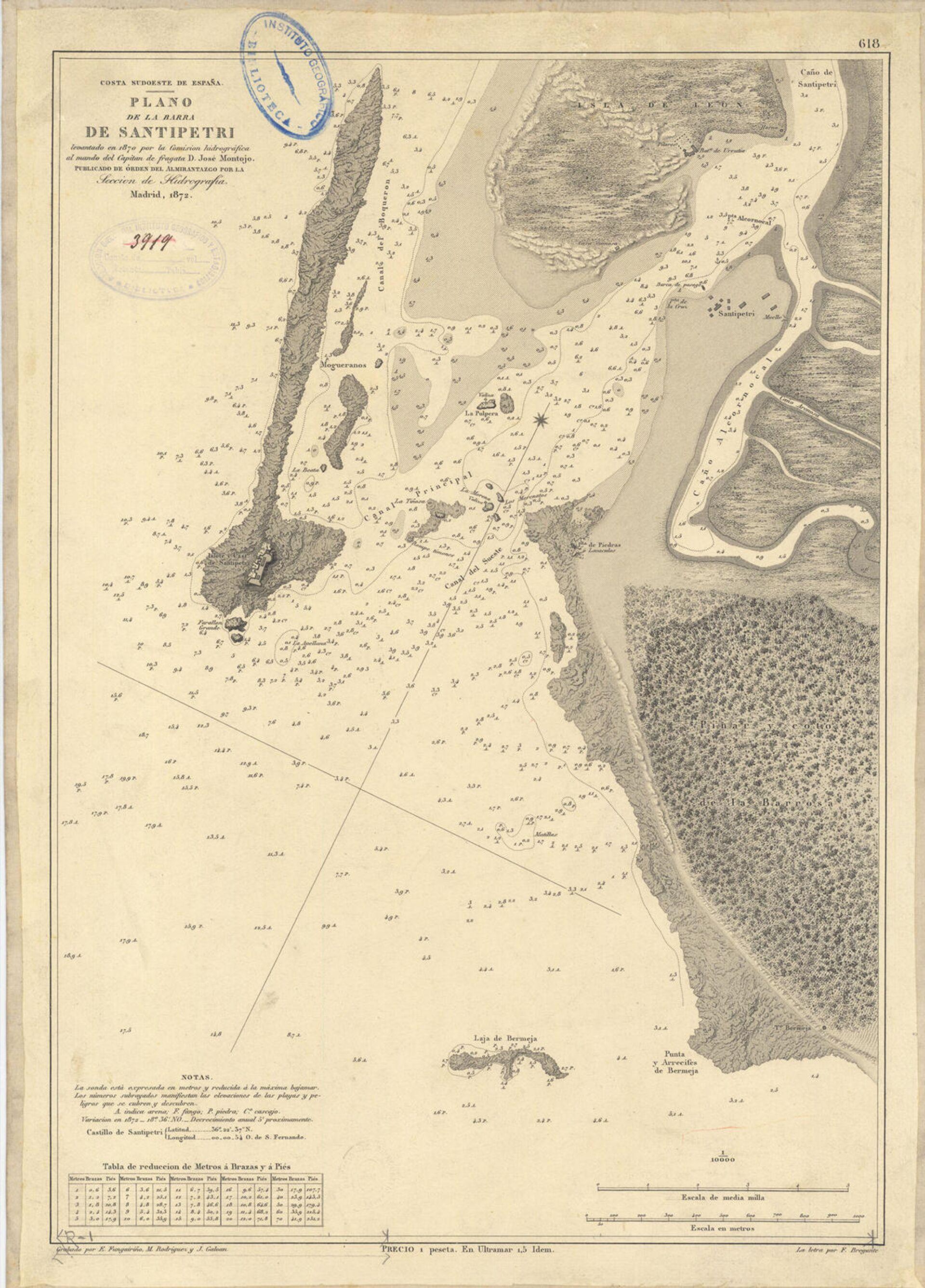 Carta náutica de Sancti Petri, 1872 en estudio de la UCO Comisión Hidrográfica al mando del capitán de Fragata José Montojo - Sputnik Mundo, 1920, 11.03.2021