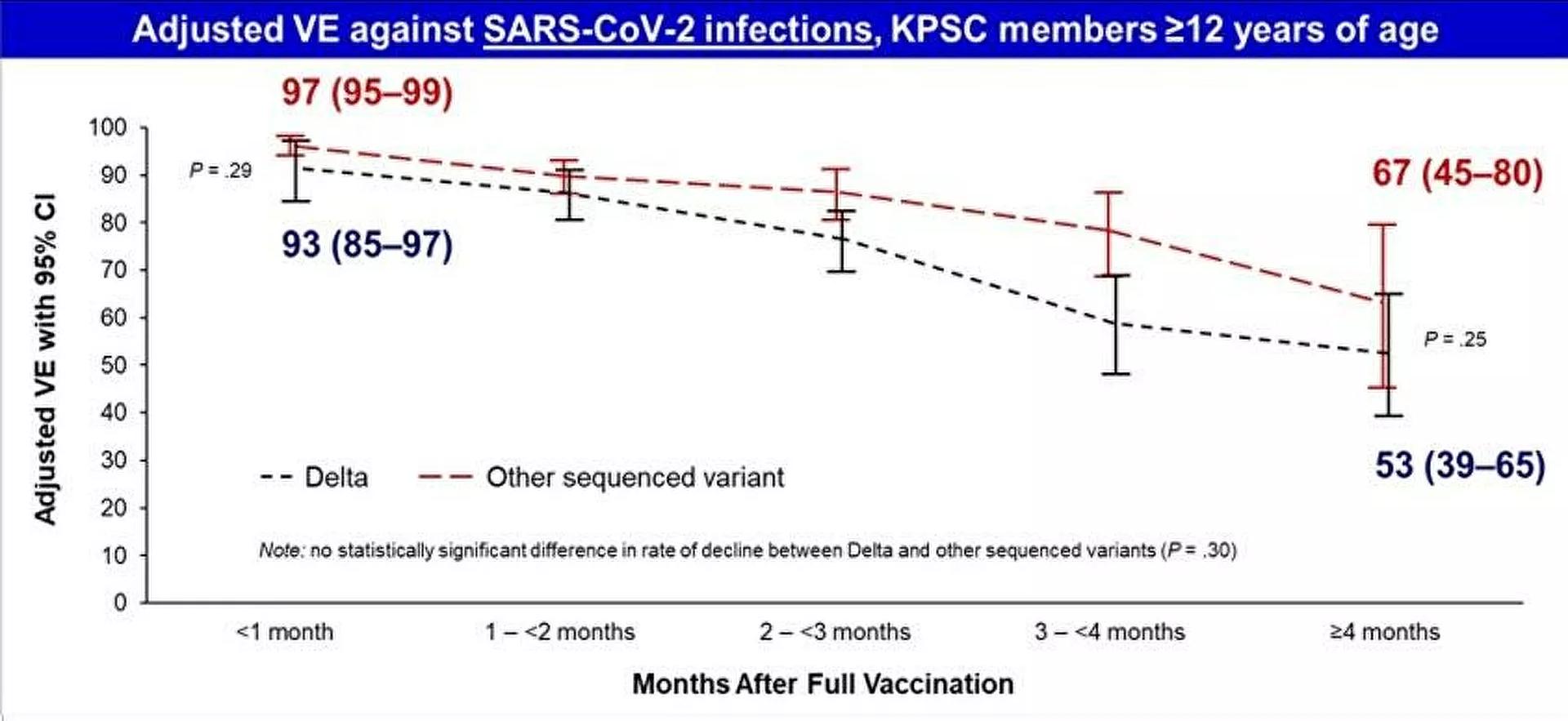 Índice de eficacia de la vacuna de Pfizer contra el SARS-CoV-2 entre mayores de 12 años - Sputnik Mundo, 1920, 18.09.2021