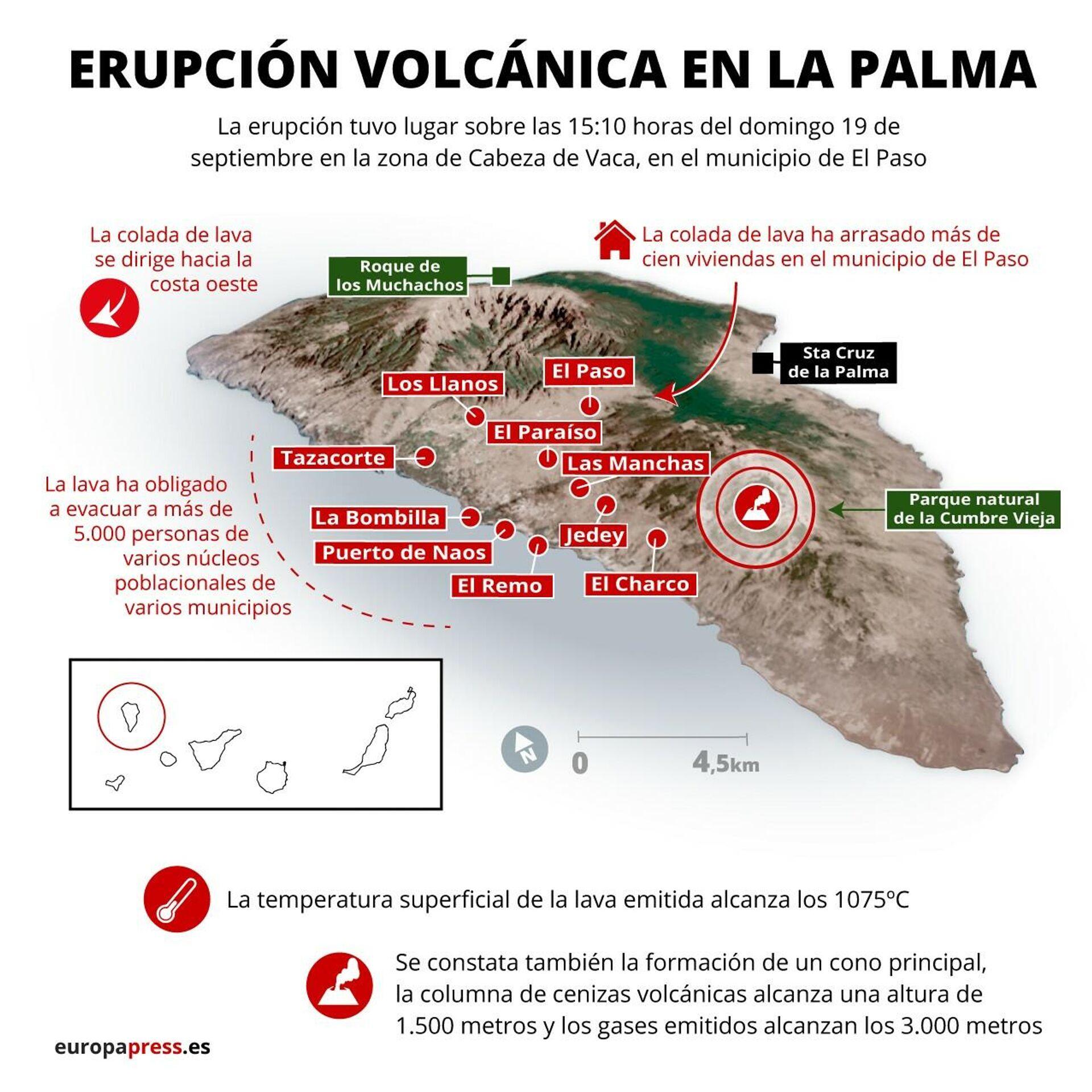 Infografía con localización y datos de la erupción volcánica en La Palma, Canarias. - Sputnik Mundo, 1920, 20.09.2021