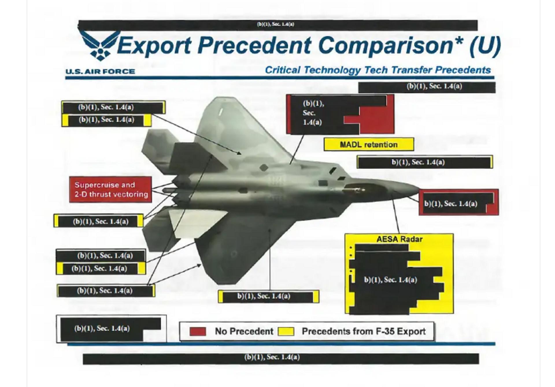 Detalles del informe de la Fuerza Aérea de EEUU sobre el F-22 - Sputnik Mundo, 1920, 22.09.2021