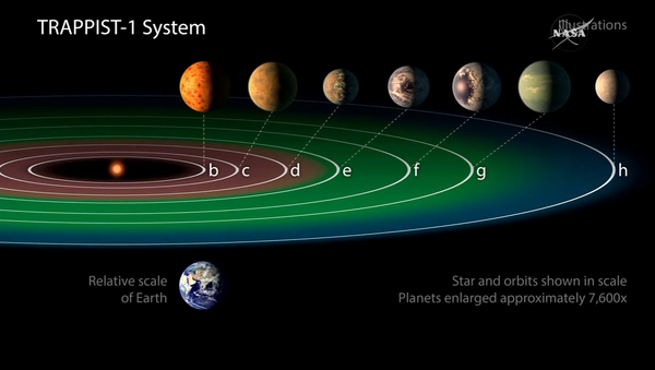 Seven Earth-sized planets have been observed by NASA's Spitzer Space Telescope - Sputnik Mundo