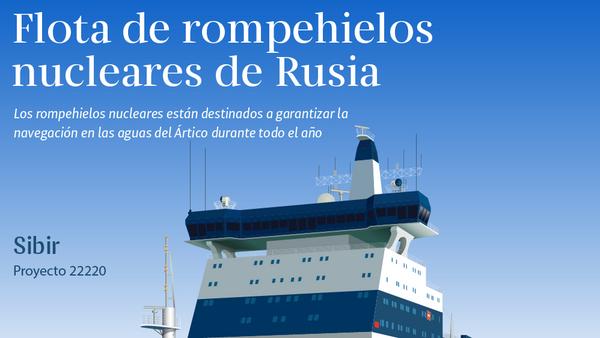 Flota de rompehielos nucleares de Rusia - Sputnik Mundo