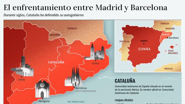 La larga historia del enfrentamiento entre Madrid y Barcelona - Sputnik Mundo