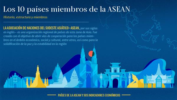 Todo lo que hay que saber sobre la ASEAN - Sputnik Mundo