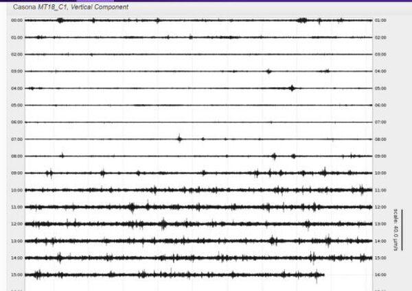 Sismograma del 1 de abril hecho en Santiago - Sputnik Mundo