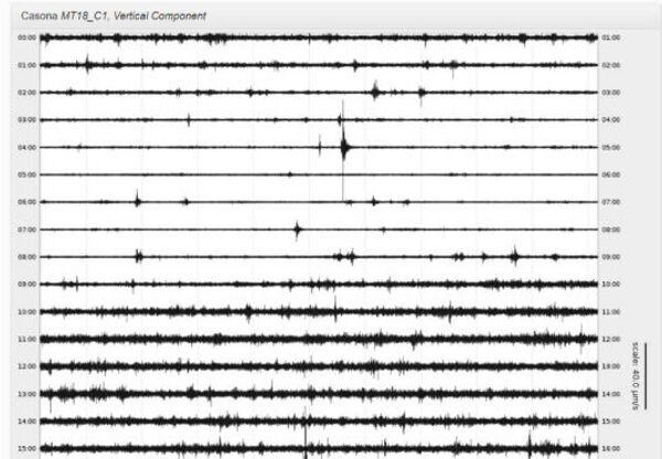 Sismograma del 3 de marzo hecho en Santiago - Sputnik Mundo