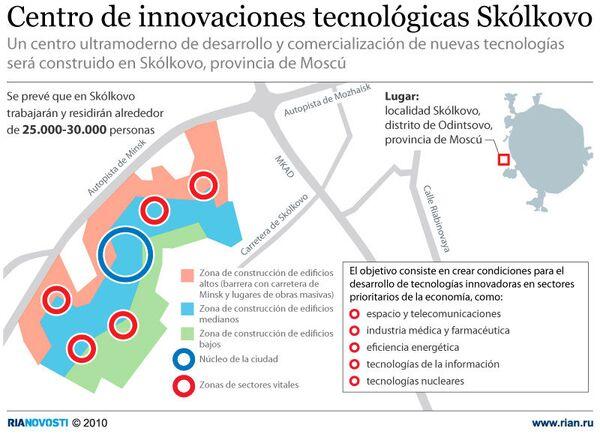 Сentro de innovaciones tecnológicas Skólkovo - Sputnik Mundo