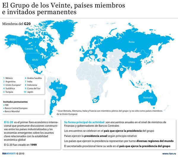 El Grupo de los Veinte, países miembros e invitados permanentes    - Sputnik Mundo
