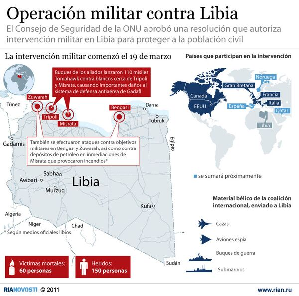 Operación militar contra Libia - Sputnik Mundo