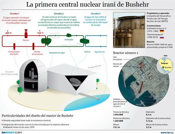 La primera central nuclear iraní de Bushehr - Sputnik Mundo