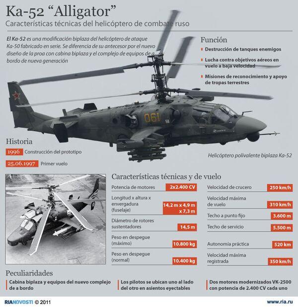 """Helicóptero Ka-52 """"Alligator"""" - Sputnik Mundo"""
