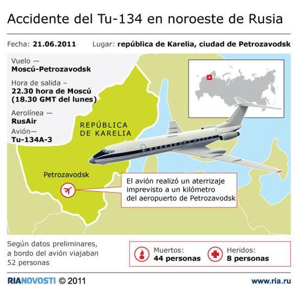 Accidente del Tu-134 en noroeste de Rusia - Sputnik Mundo