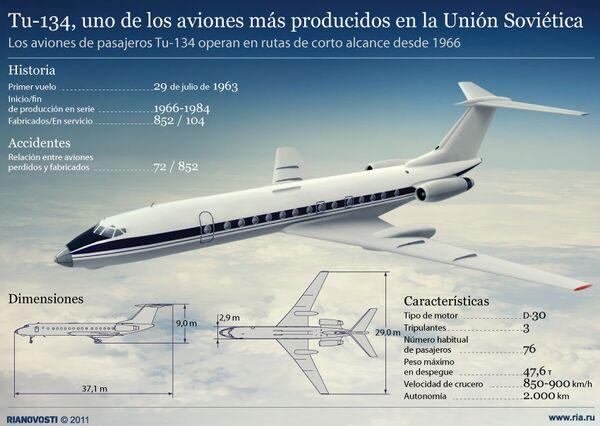 Tu-134, uno de los aviones más producidos en la Unión Soviética - Sputnik Mundo