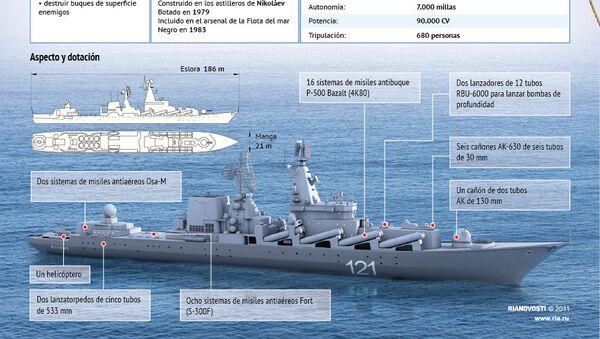 Crucero lanzamisiles Moskva - Sputnik Mundo