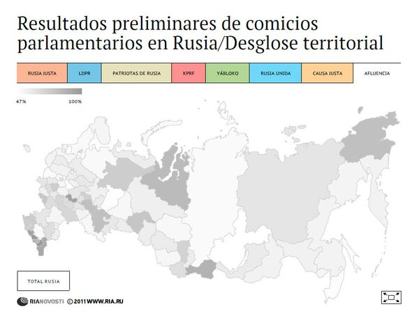 Resultados preliminares de comicios parlamentarios en Rusia. Desglose territorial - Sputnik Mundo
