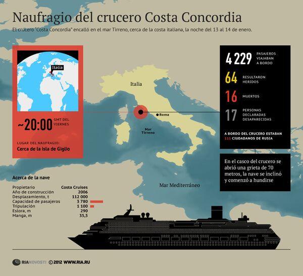 Naufragio del crucero Costa Concordia - Sputnik Mundo