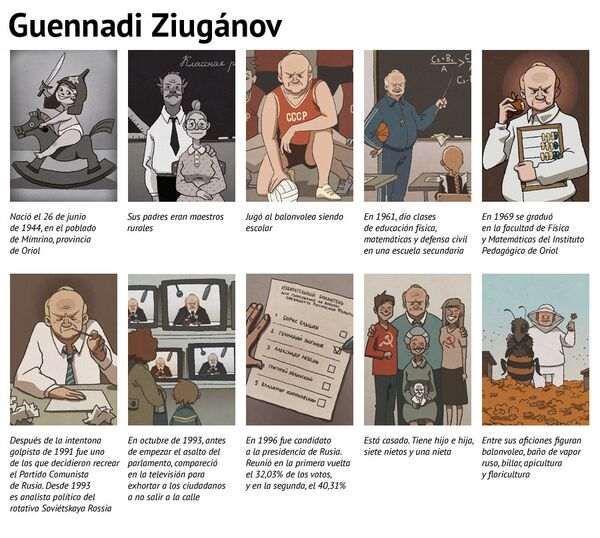 Trayectoria de Guennadi Ziugánov - Sputnik Mundo