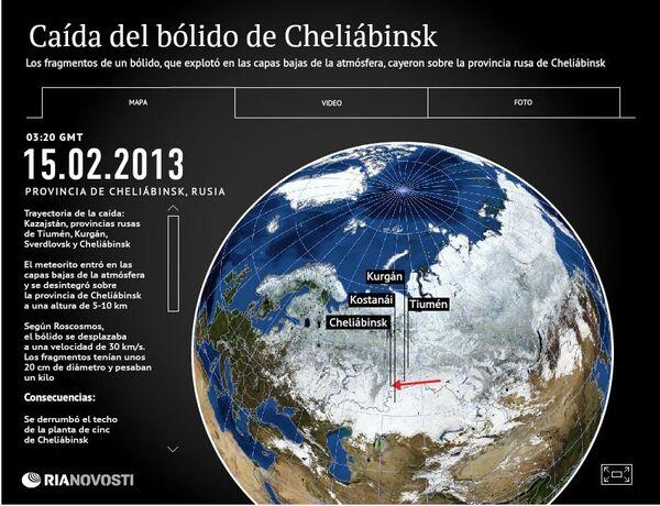 Caída del bólido de Cheliábinsk - Sputnik Mundo