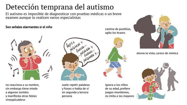 Detección temprana del autismo - Sputnik Mundo