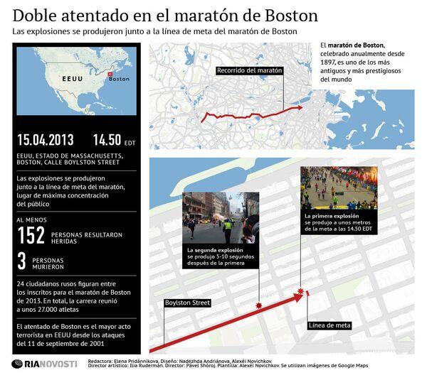 Doble atentado en el maratón de Boston - Sputnik Mundo