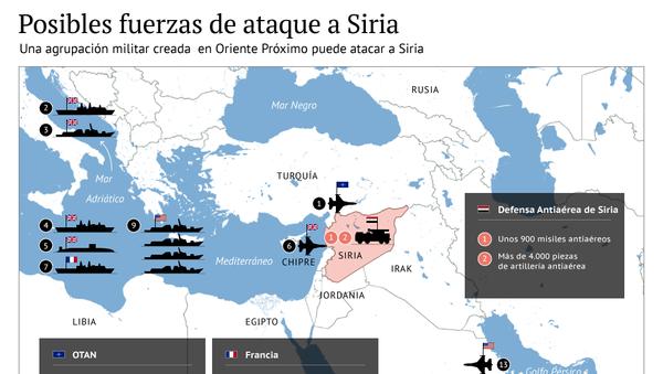 Posibles fuerzas de ataque a Siria - Sputnik Mundo